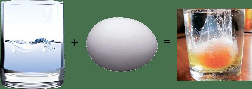 определить порчу при помощи яйца